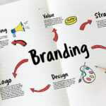 why branding impacts on seo and how you can improve yours
